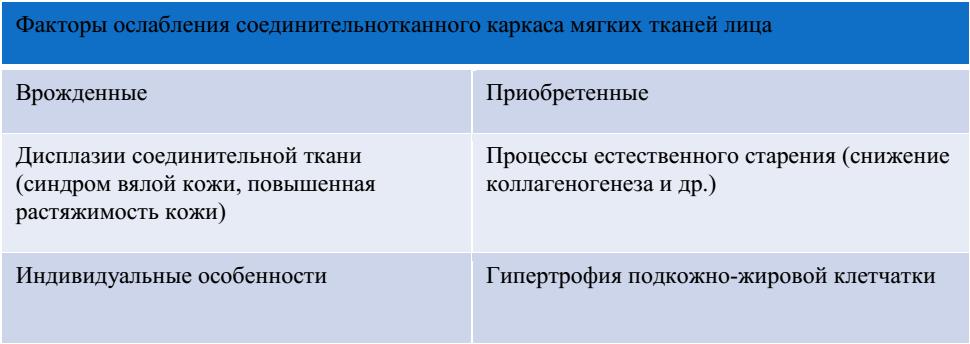 Антиптоз таблица2